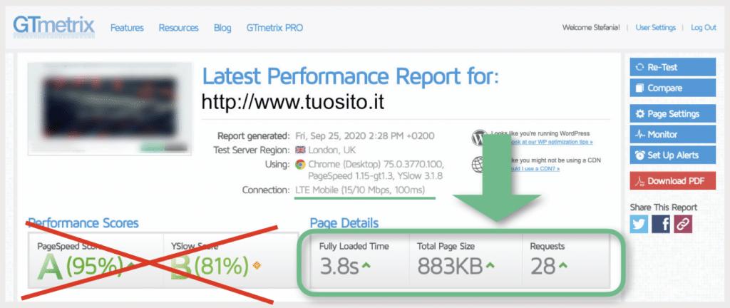 Sito veloce: come leggere i risultati del test GTMetrix - NUwebstudio