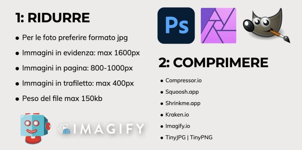 Sito veloce: come ottimizzare le immagini per il web - NUwebstudio