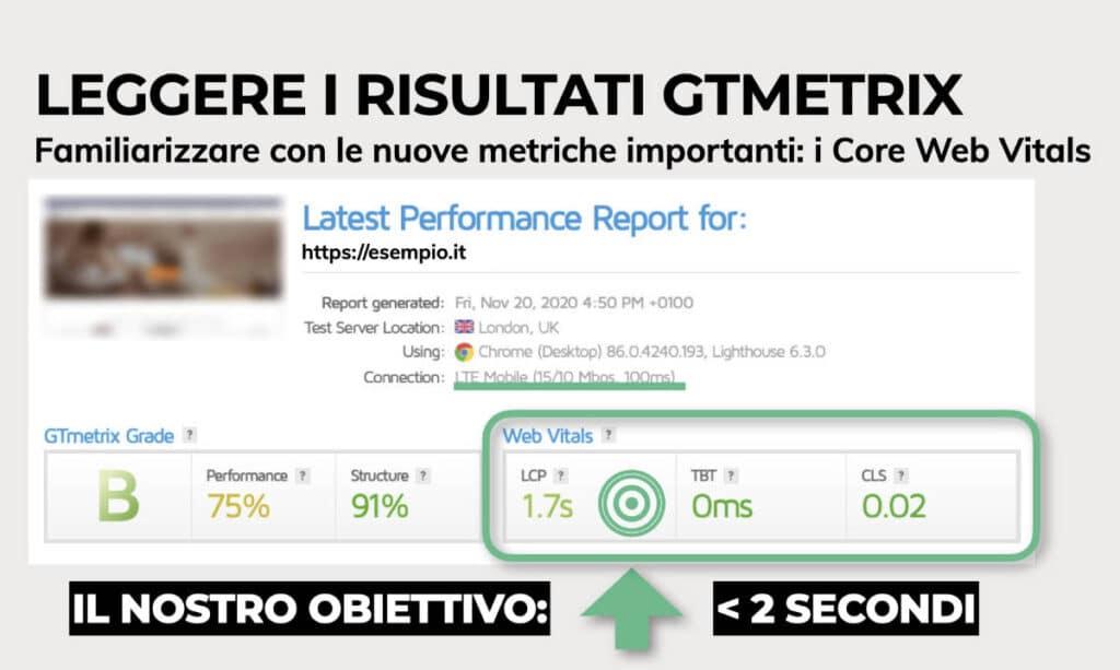 la lettura dei risultati del nuovo GTmetrix